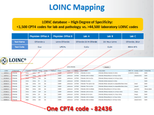LOINC_mapping